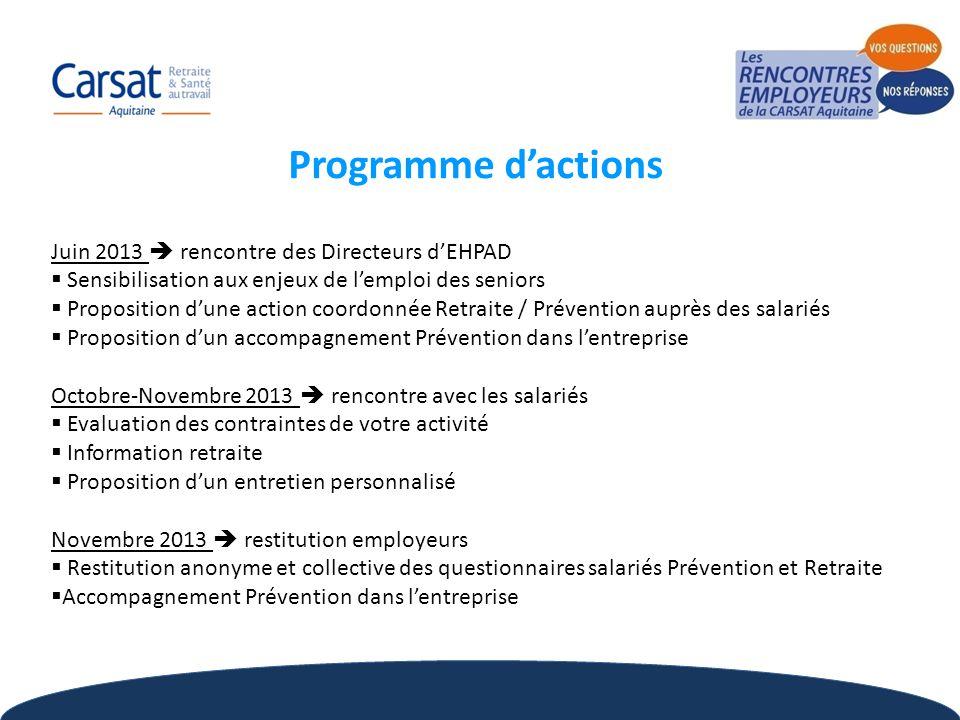 9 Programme d'actions Juin 2013  rencontre des Directeurs d'EHPAD  Sensibilisation aux enjeux de l'emploi des seniors  Proposition d'une action coo