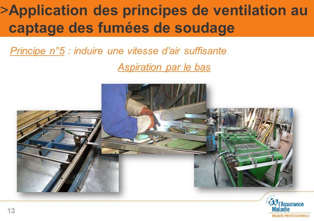 Principe n°5 : induire une vitesse d'air suffisante >Application des principes de ventilation au captage des fumées de soudage 13 Aspiration par le ba
