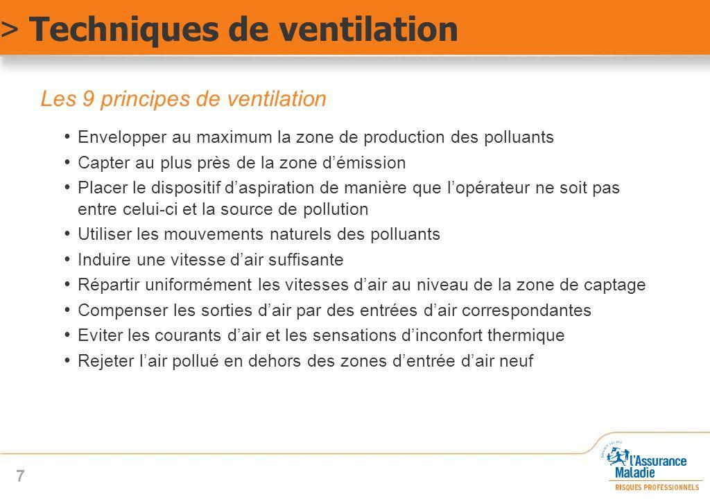 Les 9 principes de ventilation Envelopper au maximum la zone de production des polluants Capter au plus près de la zone d'émission Placer le dispositi