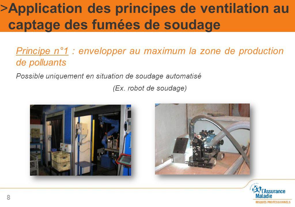 Principe n°1 : envelopper au maximum la zone de production de polluants Possible uniquement en situation de soudage automatisé (Ex. robot de soudage)