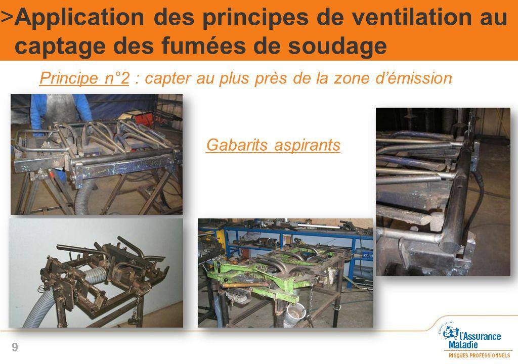 Principe n°2 : capter au plus près de la zone d'émission >Application des principes de ventilation au captage des fumées de soudage 9 Gabarits aspiran
