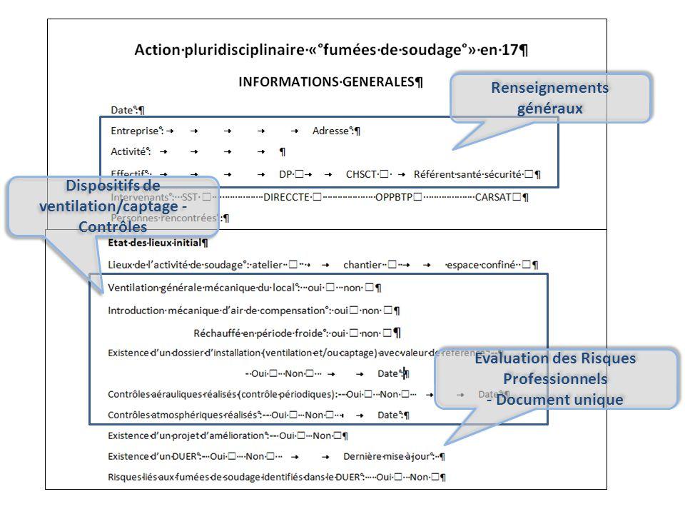 Renseignements généraux Dispositifs de ventilation/captage - Contrôles Dispositifs de ventilation/captage - Contrôles Evaluation des Risques Professio