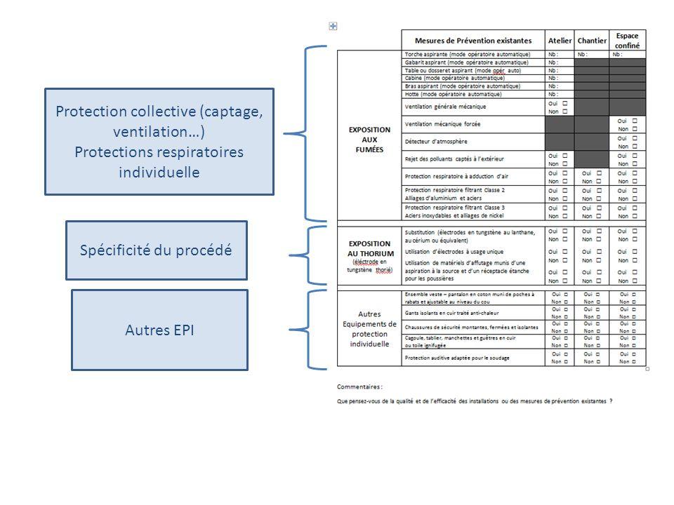 Protection collective (captage, ventilation…) Protections respiratoires individuelle Spécificité du procédé Autres EPI