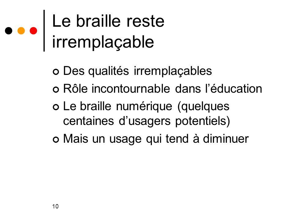 10 Le braille reste irremplaçable Des qualités irremplaçables Rôle incontournable dans l'éducation Le braille numérique (quelques centaines d'usagers