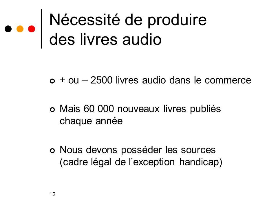 12 Nécessité de produire des livres audio + ou – 2500 livres audio dans le commerce Mais 60 000 nouveaux livres publiés chaque année Nous devons possé