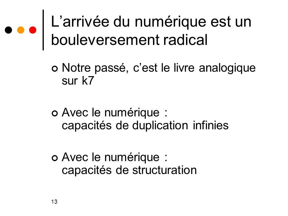 13 L'arrivée du numérique est un bouleversement radical Notre passé, c'est le livre analogique sur k7 Avec le numérique : capacités de duplication inf