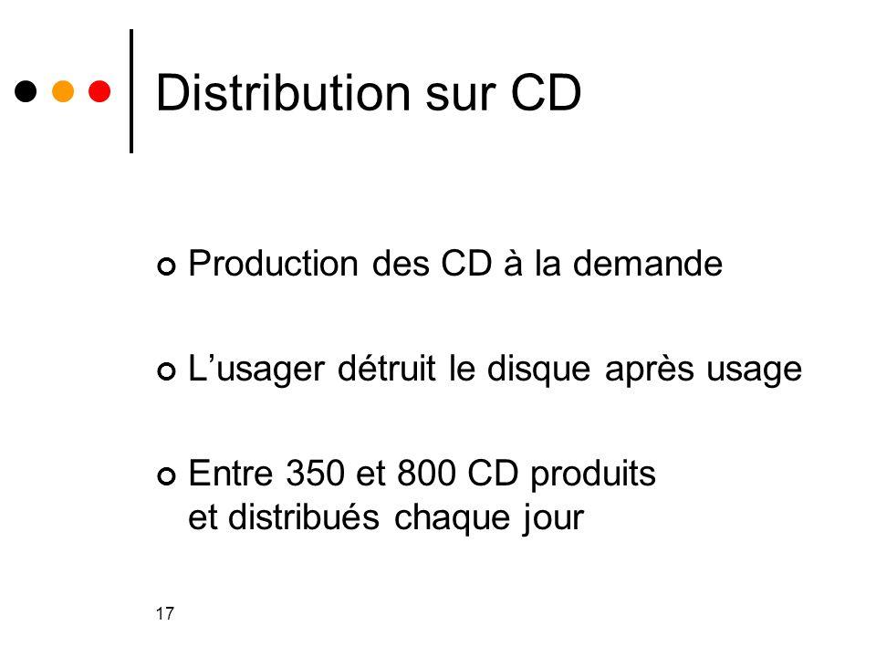17 Distribution sur CD Production des CD à la demande L'usager détruit le disque après usage Entre 350 et 800 CD produits et distribués chaque jour