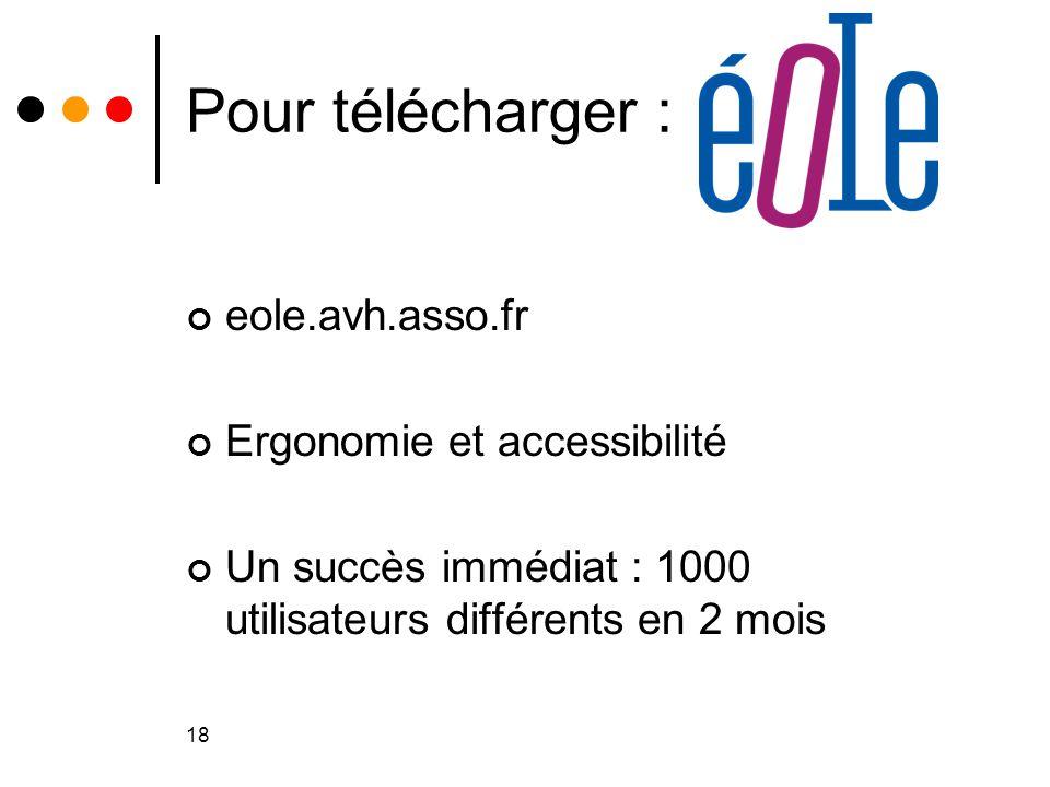 18 Pour télécharger : eole.avh.asso.fr Ergonomie et accessibilité Un succès immédiat : 1000 utilisateurs différents en 2 mois