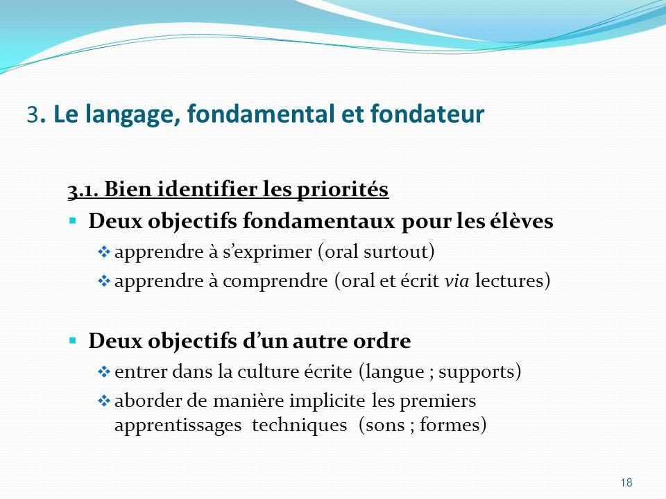 3.Le langage, fondamental et fondateur 3.1.