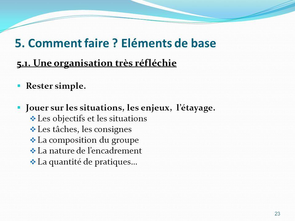 5.Comment faire . Eléments de base 5.1. Une organisation très réfléchie  Rester simple.