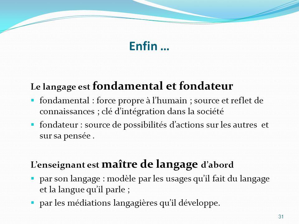 Enfin … Le langage est fondamental et fondateur  fondamental : force propre à l'humain ; source et reflet de connaissances ; clé d'intégration dans la société  fondateur : source de possibilités d'actions sur les autres et sur sa pensée.