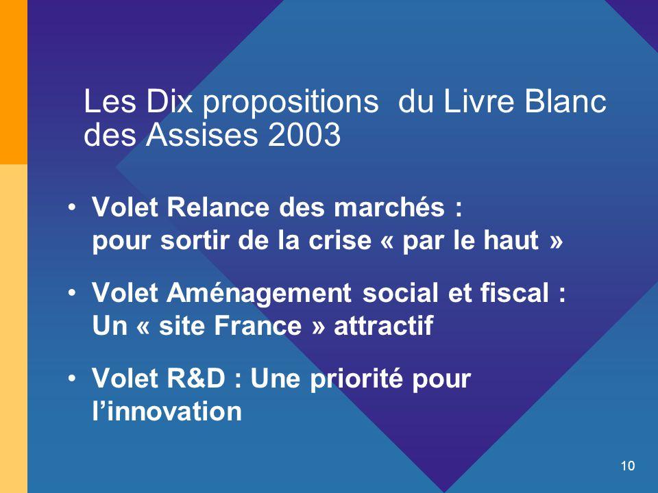 10 Les Dix propositions du Livre Blanc des Assises 2003 Volet Relance des marchés : pour sortir de la crise « par le haut » Volet Aménagement social et fiscal : Un « site France » attractif Volet R&D : Une priorité pour l'innovation