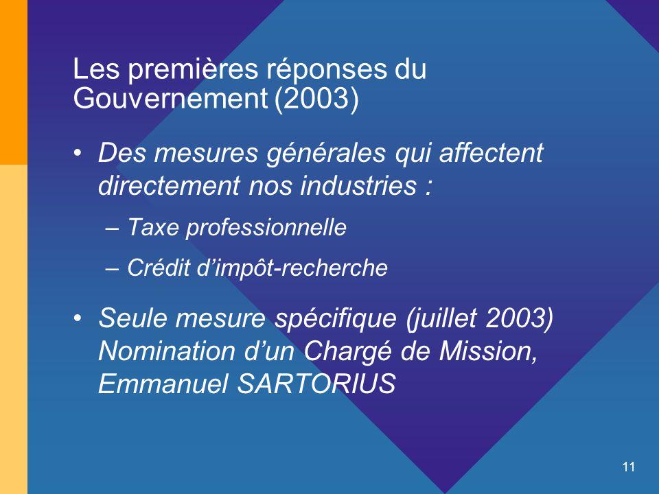 11 Les premières réponses du Gouvernement (2003) Des mesures générales qui affectent directement nos industries : –Taxe professionnelle –Crédit d'impôt-recherche Seule mesure spécifique (juillet 2003) Nomination d'un Chargé de Mission, Emmanuel SARTORIUS
