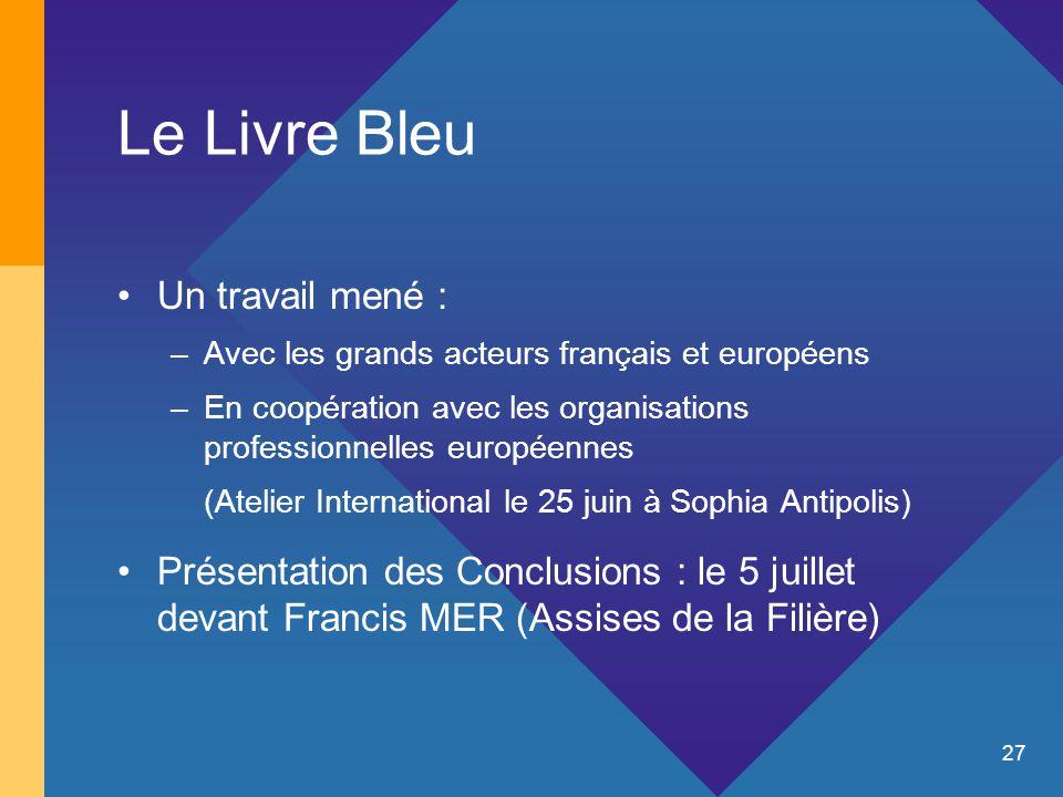 27 Le Livre Bleu Un travail mené : –Avec les grands acteurs français et européens –En coopération avec les organisations professionnelles européennes