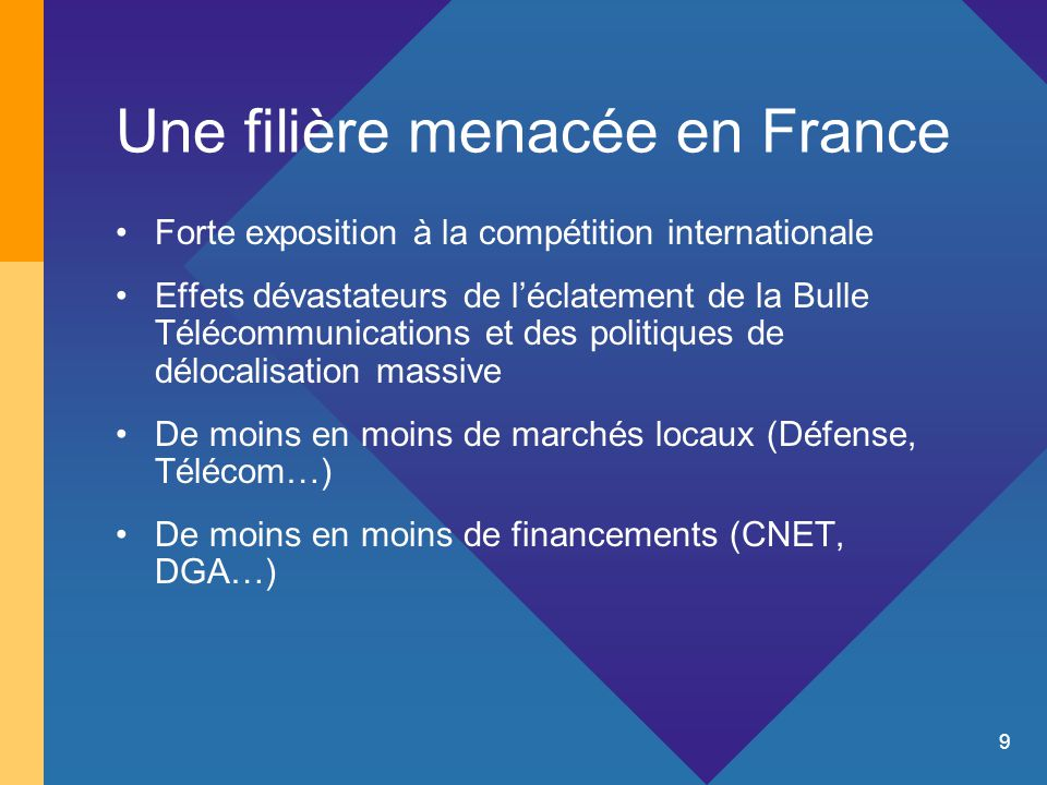 9 Une filière menacée en France Forte exposition à la compétition internationale Effets dévastateurs de l'éclatement de la Bulle Télécommunications et