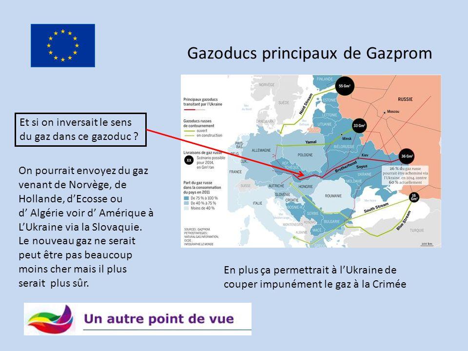 A quand une centrale d'achat du gaz pour l'Europe ? Angleterre313 dollars US par 1 000 m3 Hollande371 Allemagne 379 France394 Bulgarie501 Pologne526 …
