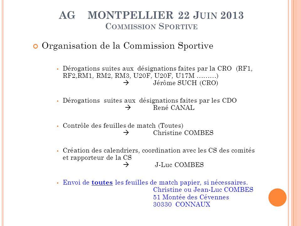 AG MONTPELLIER 22 J UIN 2013 C OMMISSION S PORTIVE Organisation de la Commission Sportive  Dérogations suites aux désignations faites par la CRO (RF1