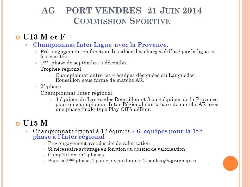 AG PORT VENDRES 21 J UIN 2014 C OMMISSION S PORTIVE U13 M et F  Championnat Inter Ligue avec la Provence.  Pré- engagement en fonction du cahier des