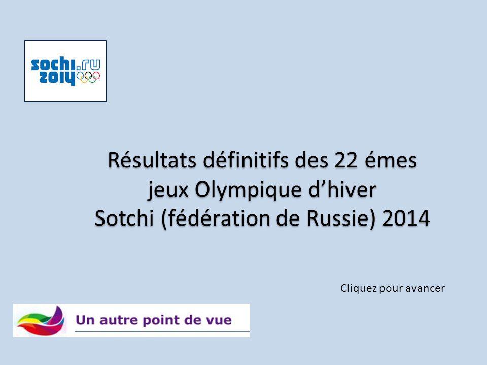 Résultats définitifs des 22 émes jeux Olympique d'hiver Sotchi (fédération de Russie) 2014 Cliquez pour avancer