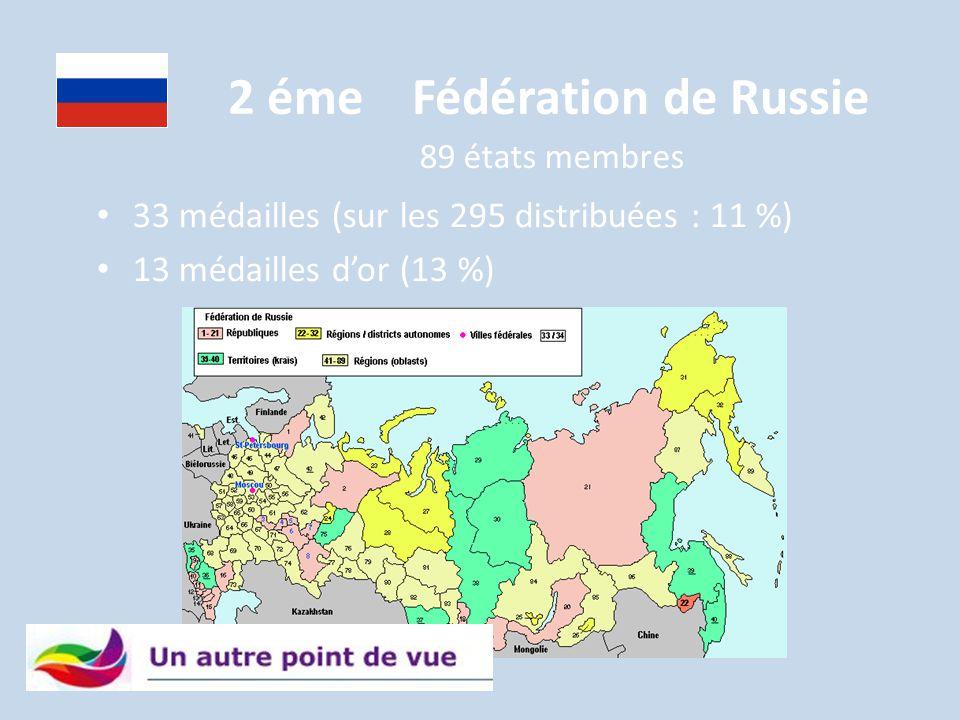 2 éme Fédération de Russie 33 médailles (sur les 295 distribuées : 11 %) 13 médailles d'or (13 %) 89 états membres