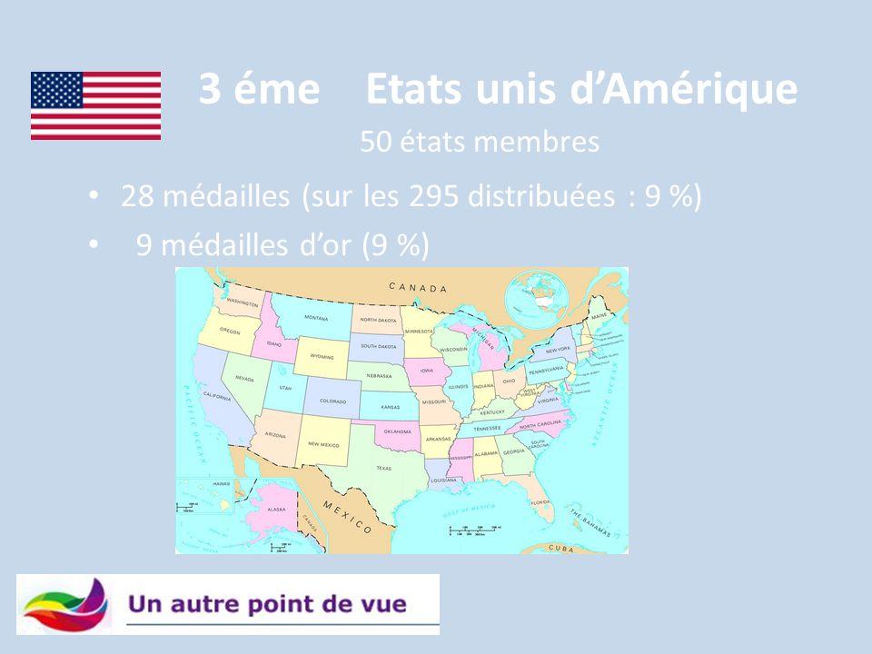 3 éme Etats unis d'Amérique 28 médailles (sur les 295 distribuées : 9 %) 9 médailles d'or (9 %) 50 états membres