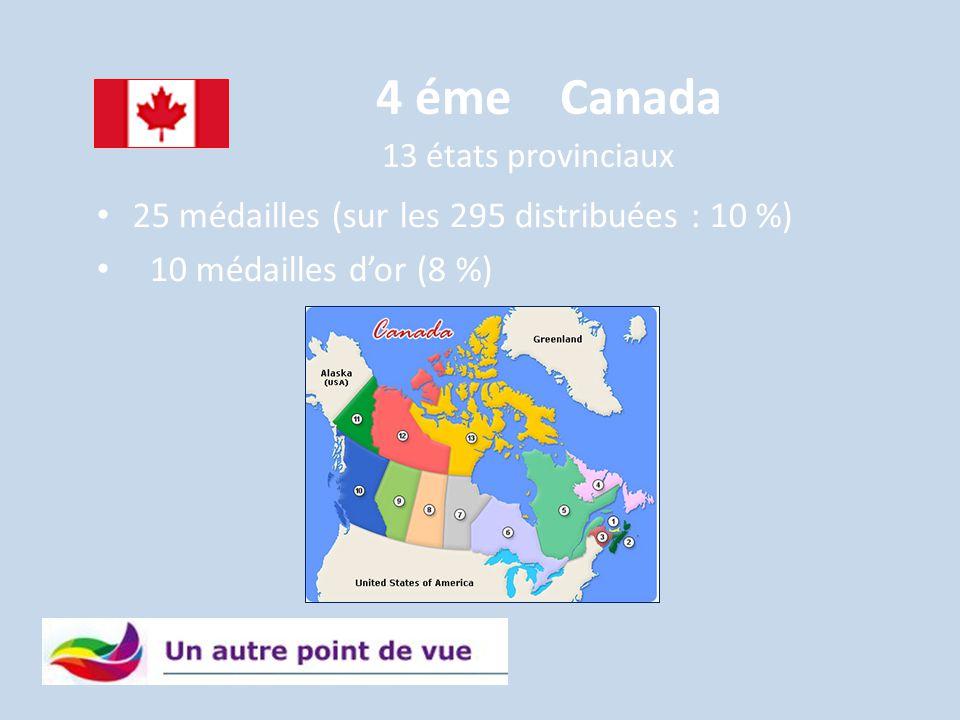 4 éme Canada 25 médailles (sur les 295 distribuées : 10 %) 10 médailles d'or (8 %) 13 états provinciaux