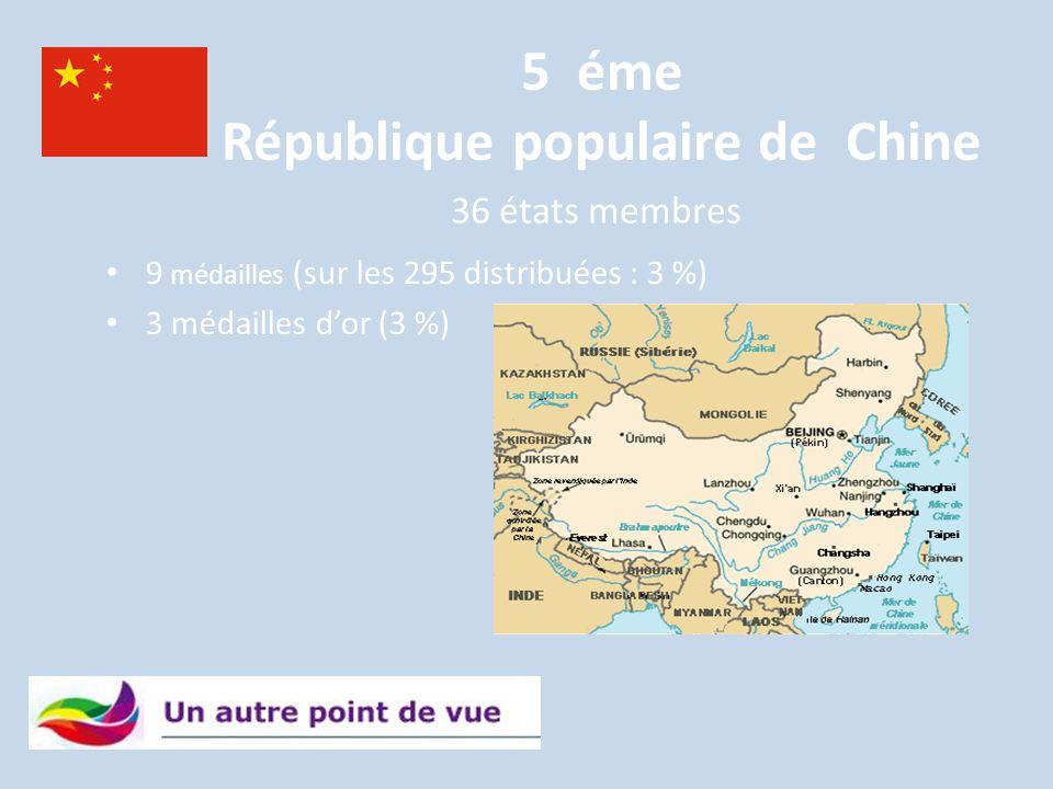 5 éme République populaire de Chine 9 médailles (sur les 295 distribuées : 3 %) 3 médailles d'or (3 %) 36 états membres