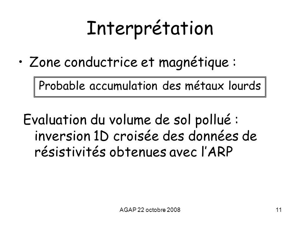 AGAP 22 octobre 200811 Interprétation Zone conductrice et magnétique : Probable accumulation des métaux lourds Evaluation du volume de sol pollué : in