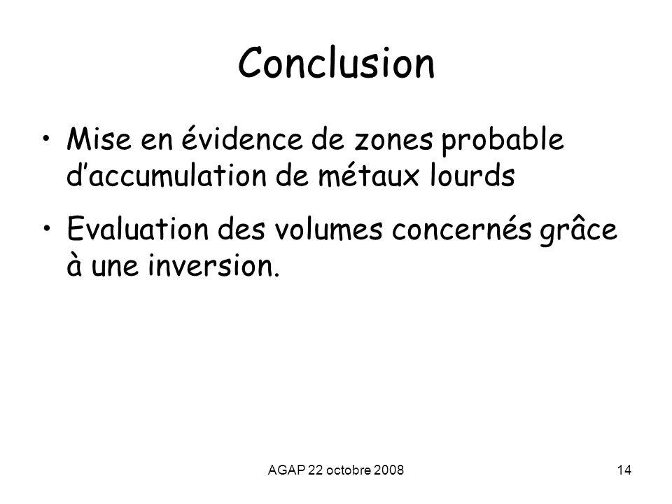 AGAP 22 octobre 200814 Conclusion Mise en évidence de zones probable d'accumulation de métaux lourds Evaluation des volumes concernés grâce à une inve