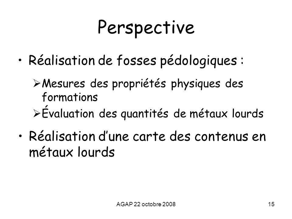 AGAP 22 octobre 200815 Perspective Réalisation de fosses pédologiques :  Mesures des propriétés physiques des formations  Évaluation des quantités d