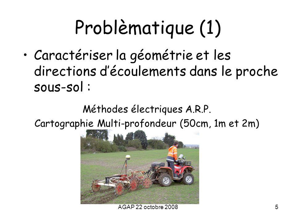 AGAP 22 octobre 20085 Problèmatique (1) Caractériser la géométrie et les directions d'écoulements dans le proche sous-sol : Méthodes électriques A.R.P
