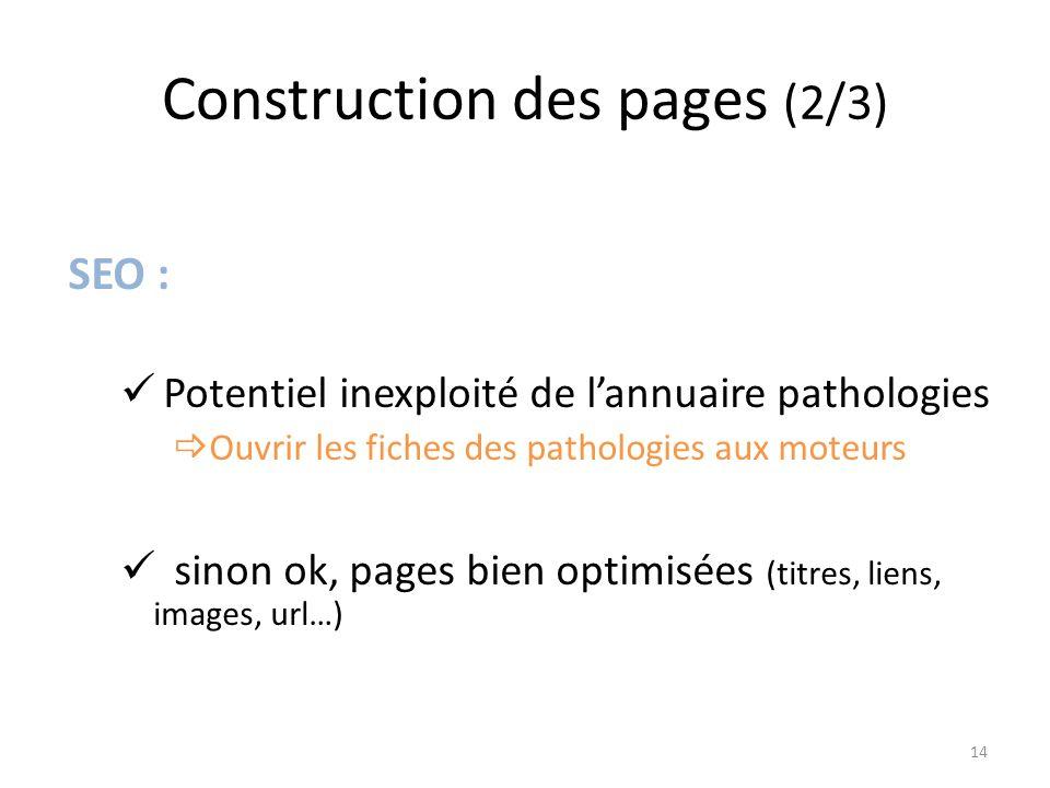 Construction des pages (2/3) SEO : Potentiel inexploité de l'annuaire pathologies  Ouvrir les fiches des pathologies aux moteurs sinon ok, pages bien optimisées (titres, liens, images, url…) 14