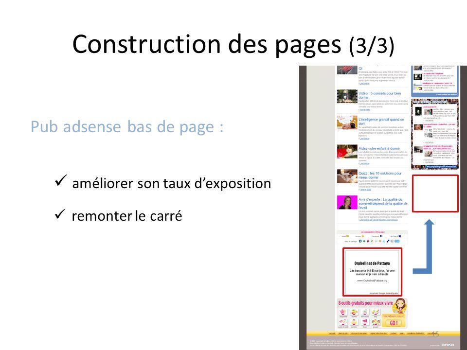 Construction des pages (3/3) Pub adsense bas de page : améliorer son taux d'exposition remonter le carré 15