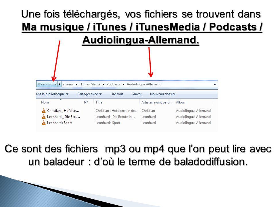 Une fois téléchargés, vos fichiers se trouvent dans Ma musique / iTunes / iTunesMedia / Podcasts / Audiolingua-Allemand.