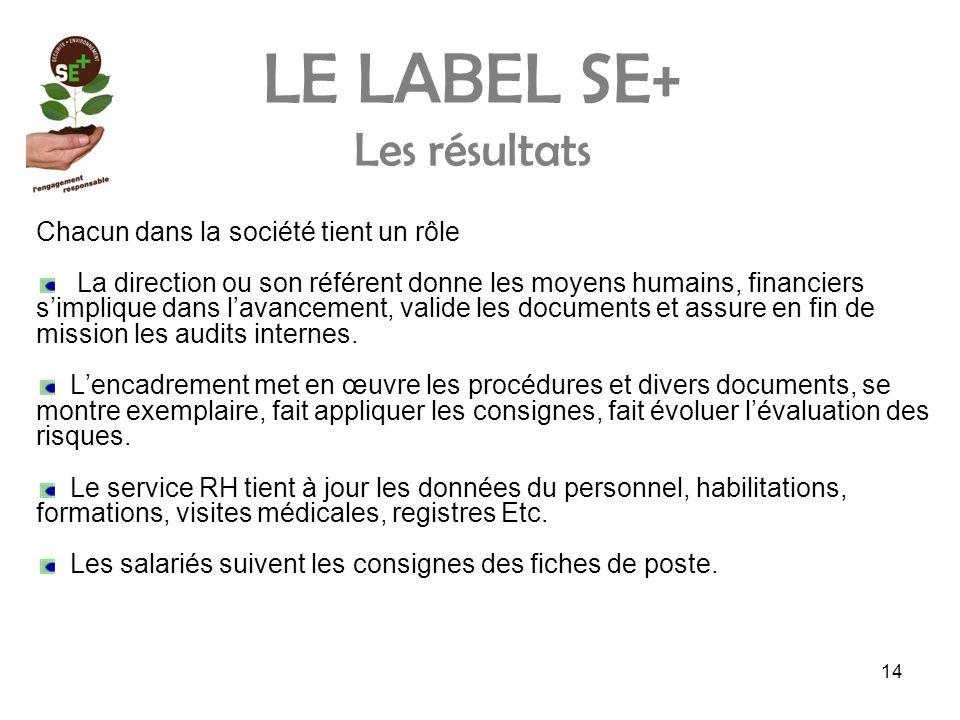 14 LE LABEL SE+ Les résultats Chacun dans la société tient un rôle La direction ou son référent donne les moyens humains, financiers s'implique dans l'avancement, valide les documents et assure en fin de mission les audits internes.