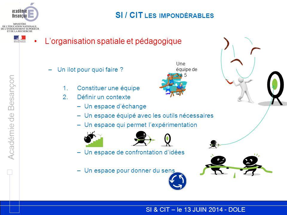 SI & CIT – le 13 JUIN 2014 - DOLE Académie de Besançon SI / CIT LES IMPONDÉRABLES L'organisation spatiale et pédagogique –Un ilot pour quoi faire .
