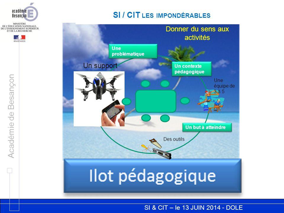 SI & CIT – le 13 JUIN 2014 - DOLE Académie de Besançon Un support Une problématique Une équipe de 3 à 5 Des outils Donner du sens aux activités SI / C