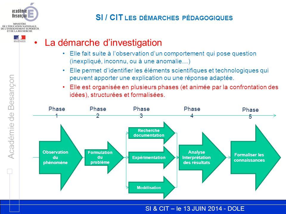 SI & CIT – le 13 JUIN 2014 - DOLE Académie de Besançon SI / CIT LES DÉMARCHES PÉDAGOGIQUES La démarche d'investigation Elle fait suite à l'observation