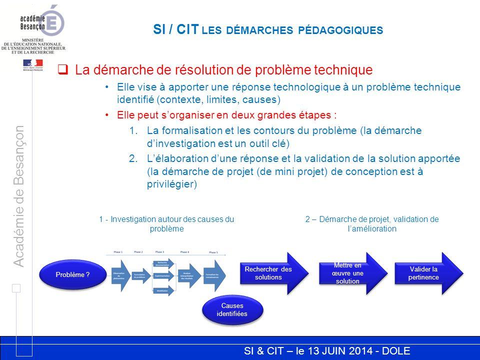 SI & CIT – le 13 JUIN 2014 - DOLE Académie de Besançon SI / CIT LES DÉMARCHES PÉDAGOGIQUES  La démarche de résolution de problème technique Elle vise à apporter une réponse technologique à un problème technique identifié (contexte, limites, causes) Elle peut s'organiser en deux grandes étapes : 1.La formalisation et les contours du problème (la démarche d'investigation est un outil clé) 2.L'élaboration d'une réponse et la validation de la solution apportée (la démarche de projet (de mini projet) de conception est à privilégier) 1 - Investigation autour des causes du problème Problème .