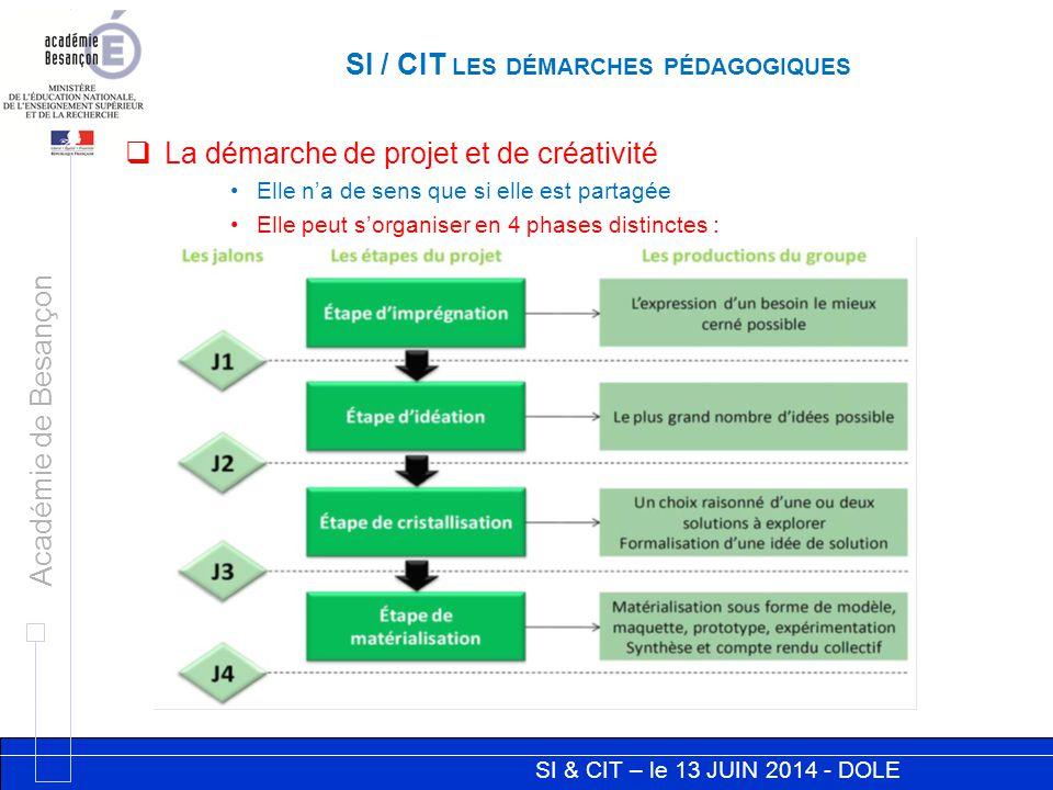 SI & CIT – le 13 JUIN 2014 - DOLE Académie de Besançon SI / CIT LES DÉMARCHES PÉDAGOGIQUES  La démarche de projet et de créativité Elle n'a de sens que si elle est partagée Elle peut s'organiser en 4 phases distinctes :