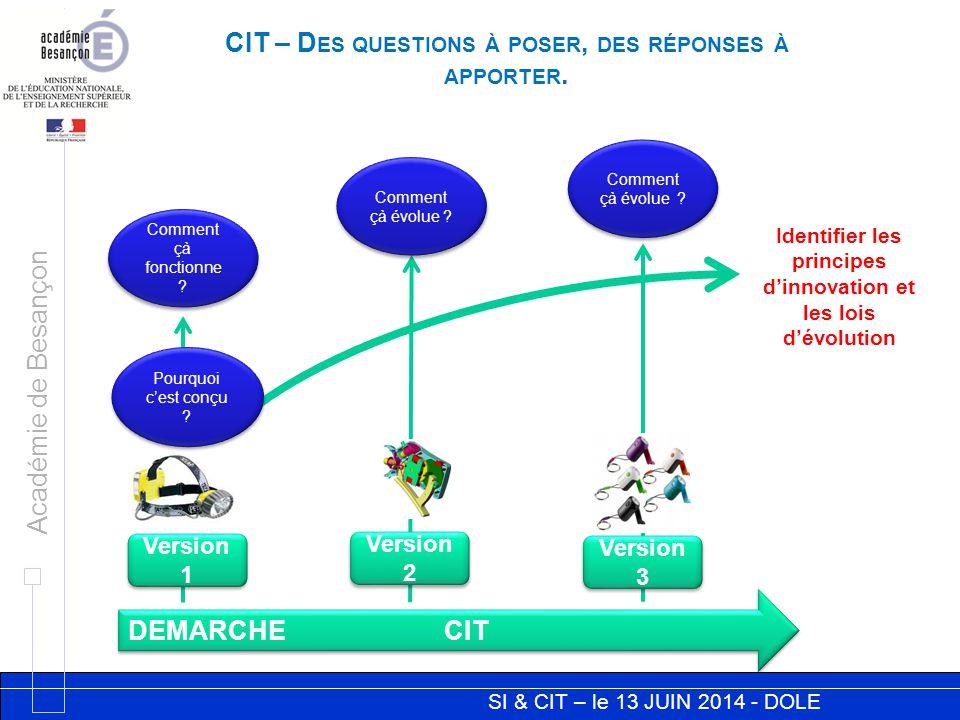 SI & CIT – le 13 JUIN 2014 - DOLE Académie de Besançon Comment çà fonctionne ? DEMARCHE CIT Version 1 Version 3 Pourquoi c'est conçu ? Version 2 Comme