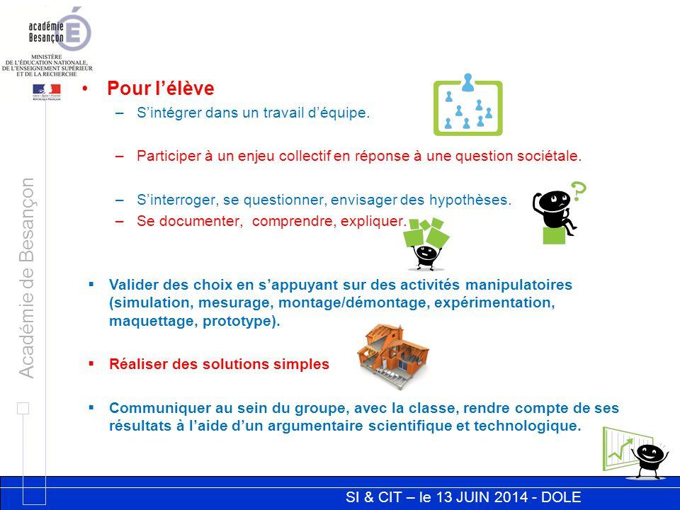 SI & CIT – le 13 JUIN 2014 - DOLE Académie de Besançon Pour l'élève –S'intégrer dans un travail d'équipe. –Participer à un enjeu collectif en réponse