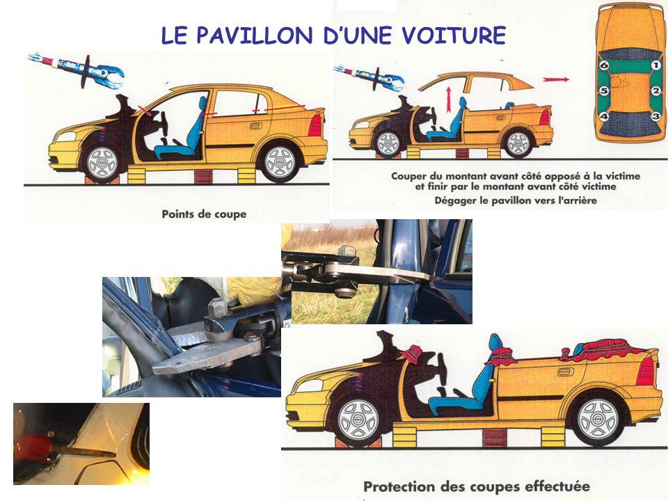 LE PAVILLON D'UNE VOITURE