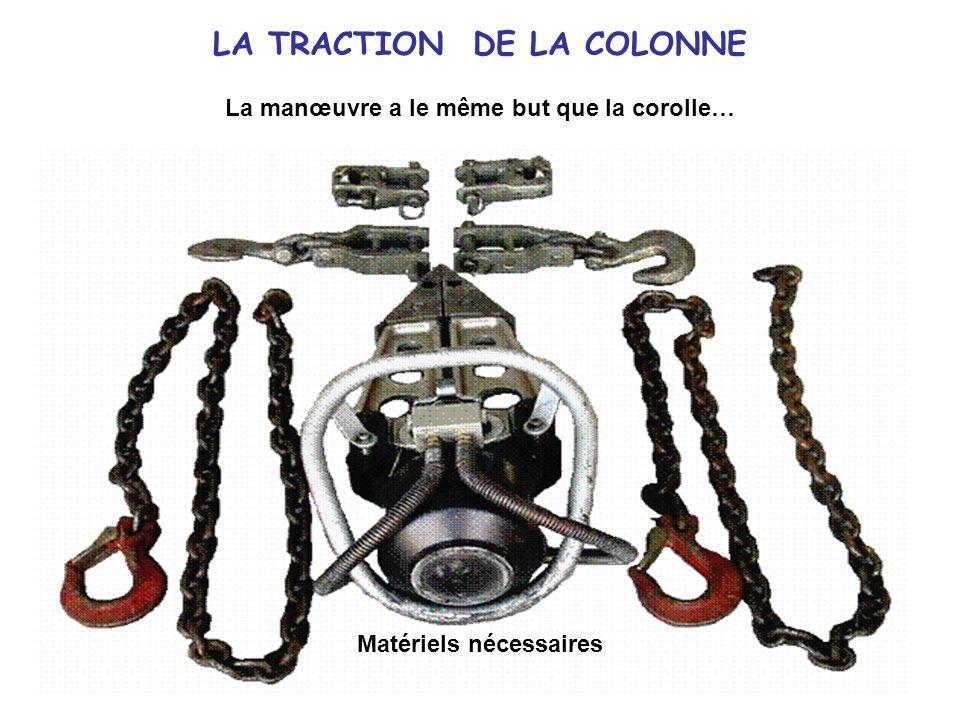 LA TRACTION DE LA COLONNE La manœuvre a le même but que la corolle… Matériels nécessaires