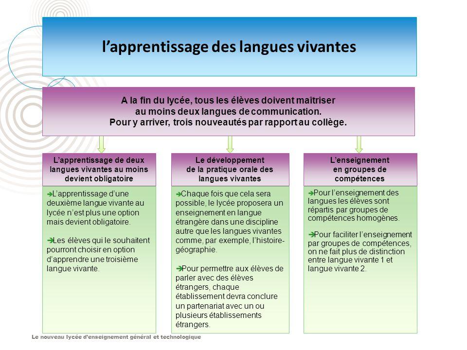 Le nouveau lycée d'enseignement général et technologique l'apprentissage des langues vivantes A la fin du lycée, tous les élèves doivent maîtriser au moins deux langues de communication.