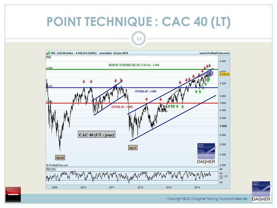 POINT TECHNIQUE : CAC 40 (LT) 11 Copyright © 2014 Dagher Trading. Tous droits réservés.