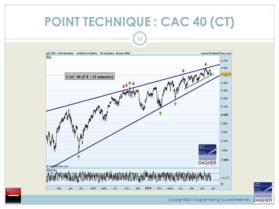 POINT TECHNIQUE : CAC 40 (CT) 12 Copyright © 2014 Dagher Trading. Tous droits réservés.