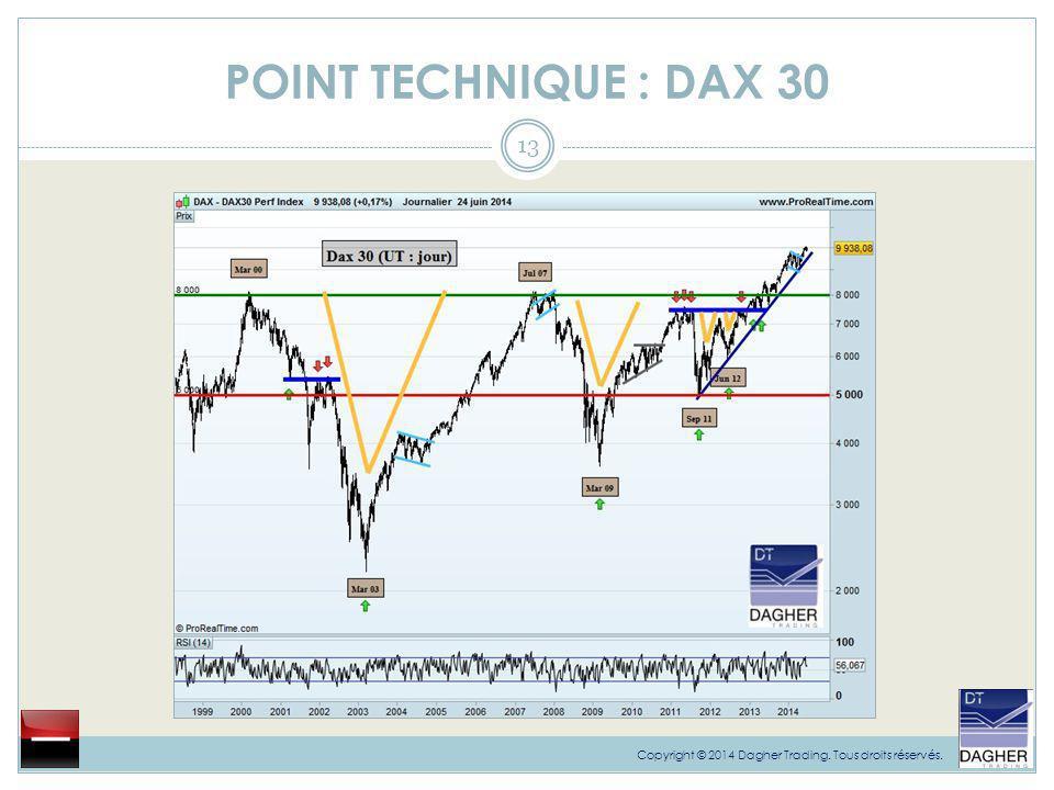 POINT TECHNIQUE : DAX 30 13 Copyright © 2014 Dagher Trading. Tous droits réservés.