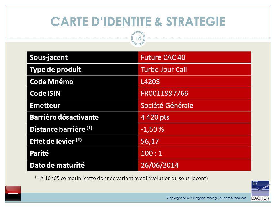 CARTE D'IDENTITE & STRATEGIE 18 Copyright © 2014 Dagher Trading. Tous droits réservés. (1) A 10h05 ce matin (cette donnée variant avec l'évolution du
