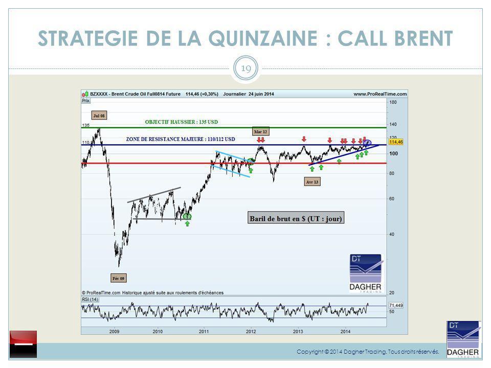 STRATEGIE DE LA QUINZAINE : CALL BRENT 19 Copyright © 2014 Dagher Trading. Tous droits réservés.
